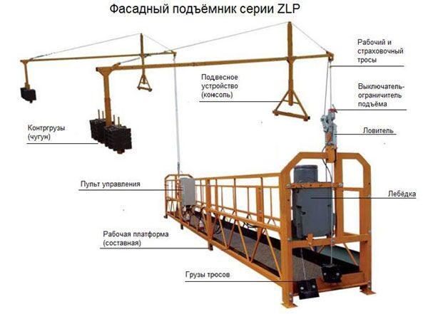 zlp-platform.jpg